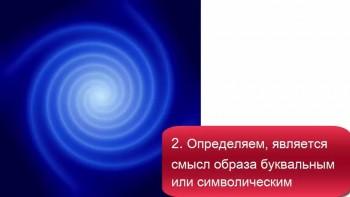 Быстрый ум: техники образного мышления (2015) Видеокурс